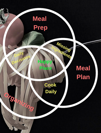 mealprep-plan diagram3.png